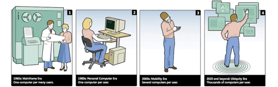 ergonomics (1)